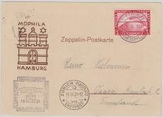 DR 455, als EF via Schweiz, Hamburg nach Finnland, 1931, rs. schöne Zeppelin- innen Karte (Postabfertigung)